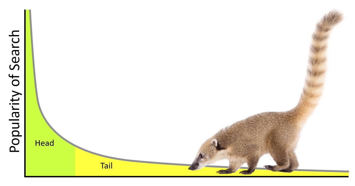 What Are Long-Tail Keywords and Why Do They Matter in Content Marketing?